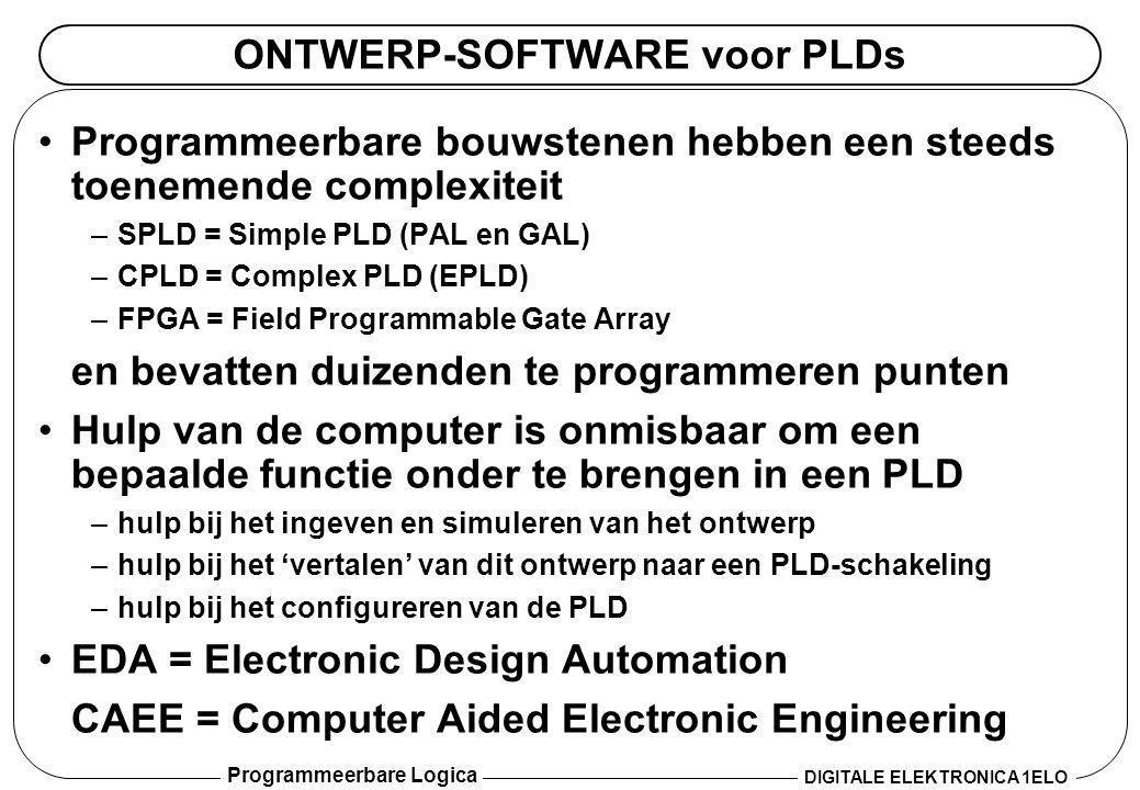 Programmeerbare Logica DIGITALE ELEKTRONICA 1ELO ONTWERP-SOFTWARE voor SPLD : PALASM •SPLD = Simple PLD (PAL + GAL) –eerst op de markt gebracht door de firma MMI (Monolithic Memories Inc), die later werd opgekocht door AMD •PALASM (=PAL-assembler) –door AMD/MMI (uitvinders v/d PAL) geleverde ontwikkelingsomgeving –staat heel kort bij de component (databoek is nodig!) –is een programmeertaal met een vrij eenvoudige syntax –schakeling kan op verschillende manieren worden ingegeven: »logische vergelijkingen »waarheidstabellen »toestandmachines (FSM = Finite State Machine) –zorgt zelf voor minimalisatie –biedt de mogelijkheid tot simulatie –genereert de JEDEC-file (= fuse-map) die het programmeertoestel nodig heeft om de PLD te programmeren