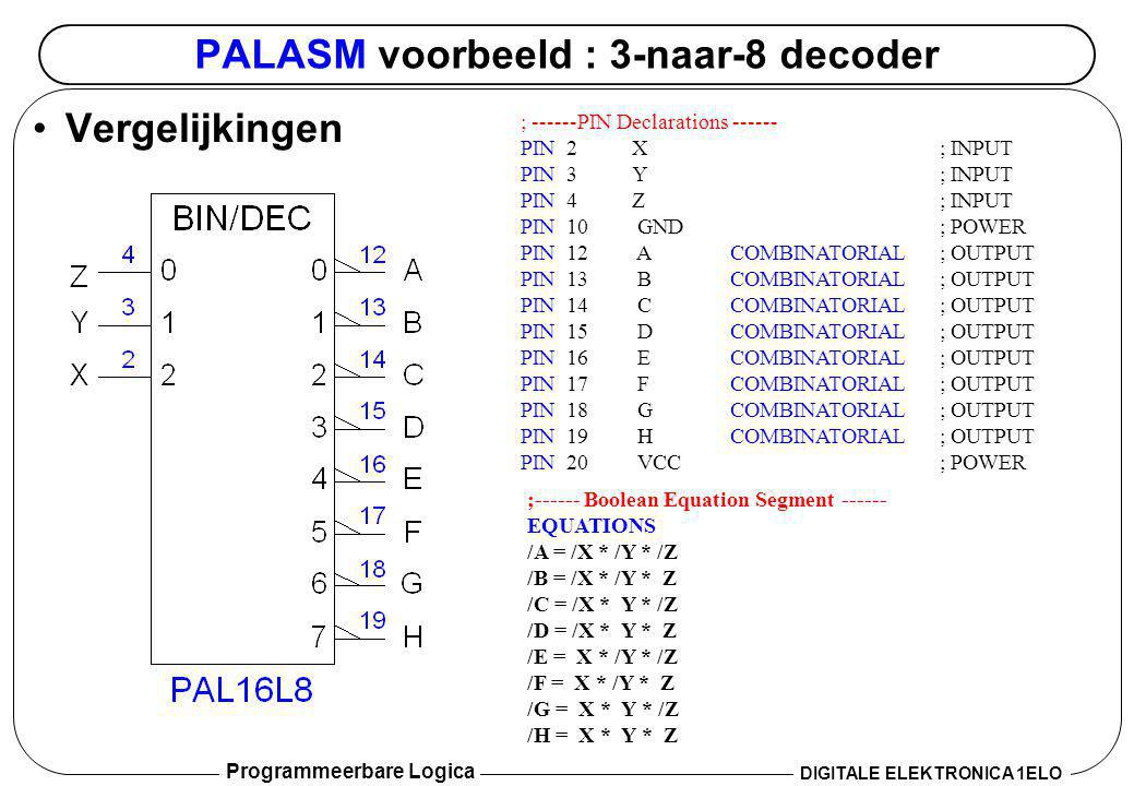 Programmeerbare Logica DIGITALE ELEKTRONICA 1ELO PALASM voorbeeld : 3-naar-8 decoder •Vergelijkingen ; ------PIN Declarations ------ PIN 2 X; INPUT PI