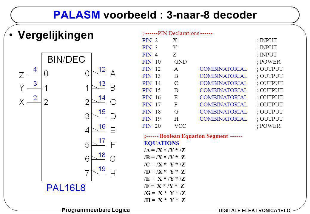 Programmeerbare Logica DIGITALE ELEKTRONICA 1ELO PALASM voorbeeld : 3-naar-8 decoder •Simulatie ;------ Simulation Segment ------ SIMULATION TRACE_ON X Y Z A B C D E F G H ; /A = /X * /Y * /Z SETF /X /Y /Z CHECK /A B C D E F G H ; /B = /X * /Y * Z SETF /X /Y Z CHECK A /B C D E F G H ; /C = /X * Y * /Z SETF /X Y /Z CHECK A B /C D E F G H ; ……...