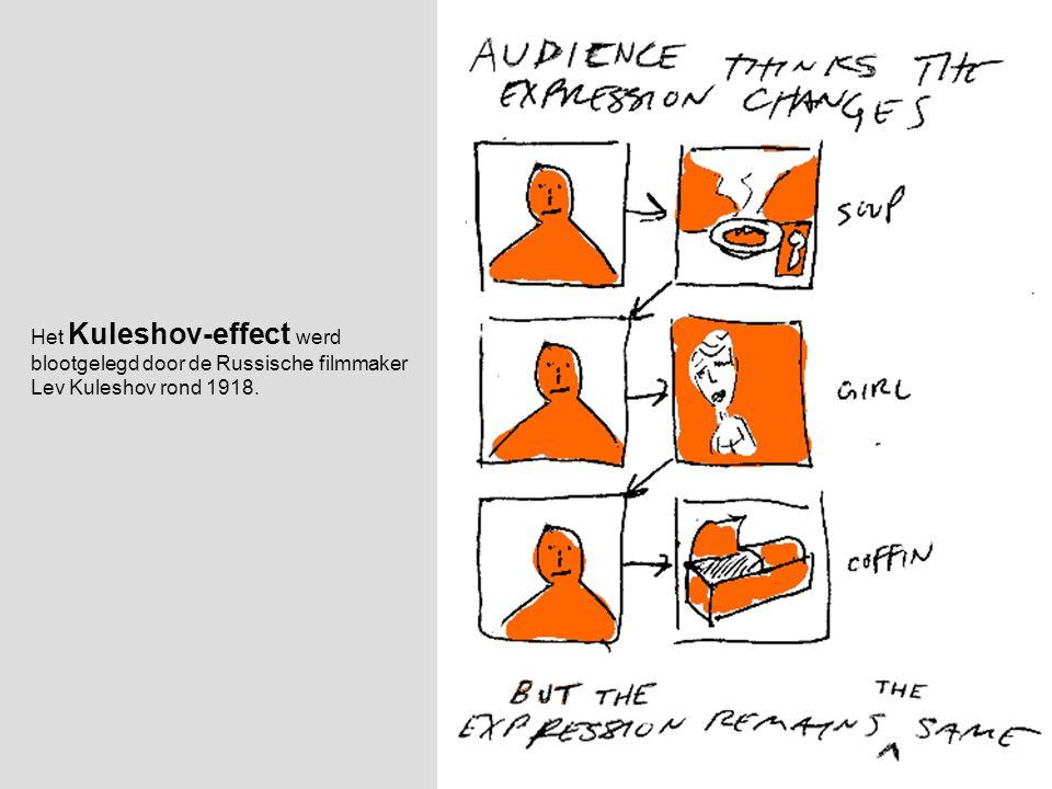 Het Kuleshov-effect werd blootgelegd door de Russische filmmaker Lev Kuleshov rond 1918.