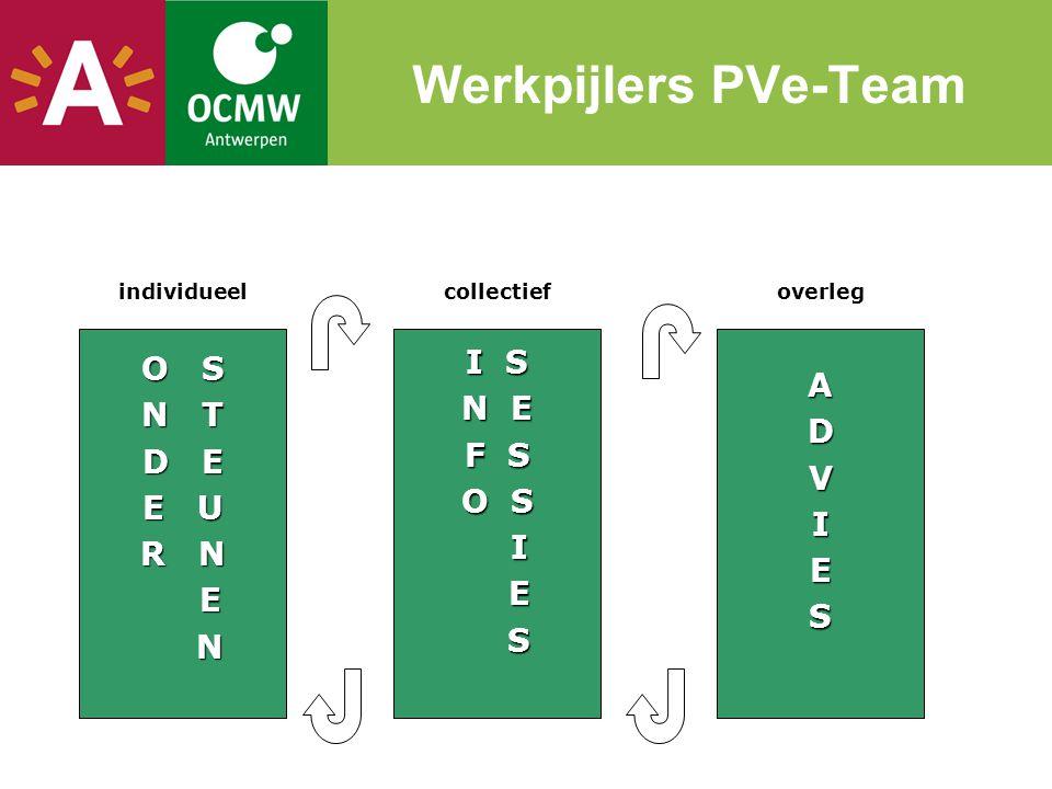 Werkpijlers PVe-Team O S N T N T D E E U R N E N I S N E F S O S I E SADVIES individueelcollectiefoverleg