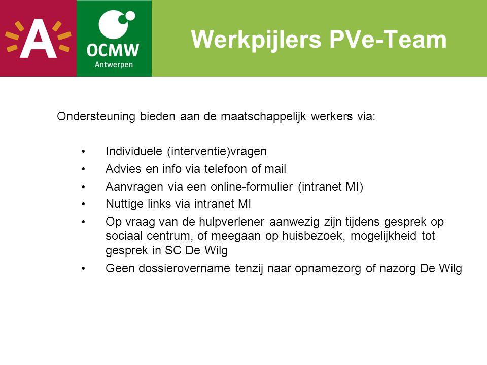 Werkpijlers PVe-Team Ondersteuning bieden aan de maatschappelijk werkers via: •Individuele (interventie)vragen •Advies en info via telefoon of mail •A