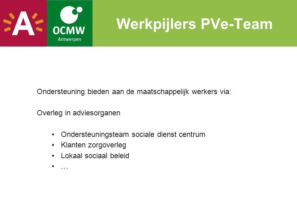 Werkpijlers PVe-Team Ondersteuning bieden aan de maatschappelijk werkers via: Overleg in adviesorganen •Ondersteuningsteam sociale dienst centrum •Kla
