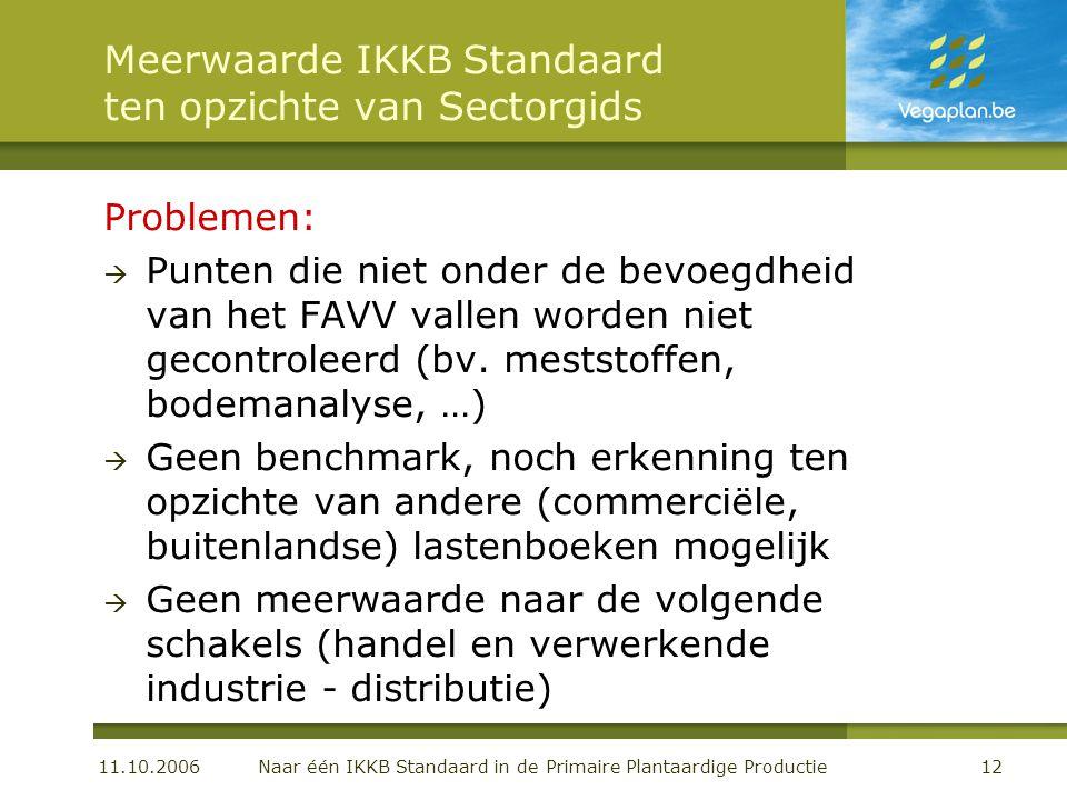 11.10.2006 Naar één IKKB Standaard in de Primaire Plantaardige Productie12 Meerwaarde IKKB Standaard ten opzichte van Sectorgids Problemen:  Punten die niet onder de bevoegdheid van het FAVV vallen worden niet gecontroleerd (bv.
