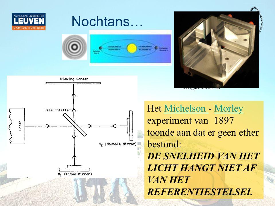 Nochtans… Het Michelson - Morley experiment van 1897 toonde aan dat er geen ether bestond:Michelson Morley DE SNELHEID VAN HET LICHT HANGT NIET AF VAN