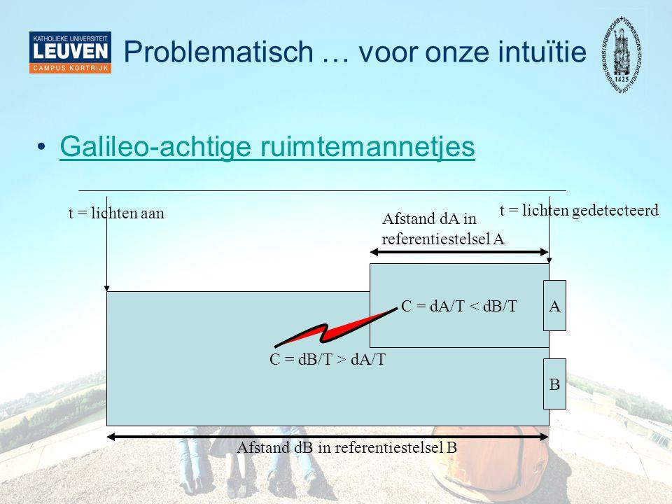 Problematisch … voor onze intuïtie •Galileo-achtige ruimtemannetjesGalileo-achtige ruimtemannetjes C = dB/T > dA/T B C = dA/T < dB/T A Afstand dB in referentiestelsel B Afstand dA in referentiestelsel A t = lichten aan t = lichten gedetecteerd