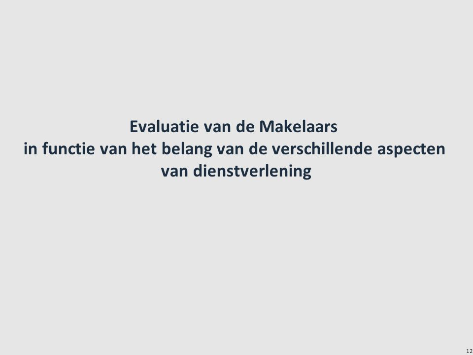 12 Evaluatie van de Makelaars in functie van het belang van de verschillende aspecten van dienstverlening