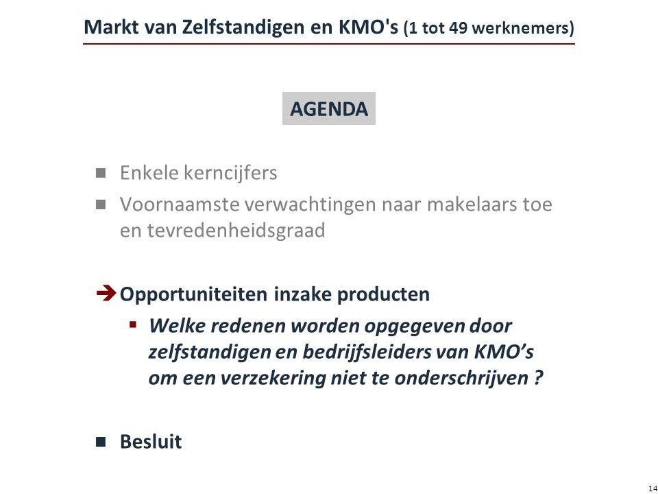 14 Markt van Zelfstandigen en KMO's (1 tot 49 werknemers) n Enkele kerncijfers n Voornaamste verwachtingen naar makelaars toe en tevredenheidsgraad 
