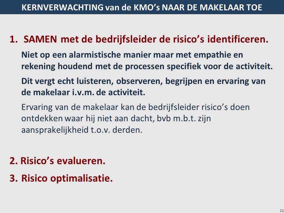 21 KERNVERWACHTING van de KMO's NAAR DE MAKELAAR TOE 1.
