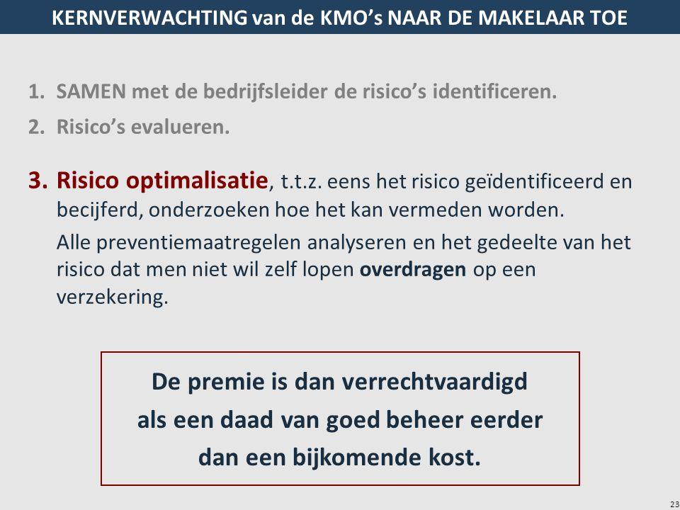 23 KERNVERWACHTING van de KMO's NAAR DE MAKELAAR TOE 1.SAMEN met de bedrijfsleider de risico's identificeren. 2. Risico's evalueren. 3.Risico optimali