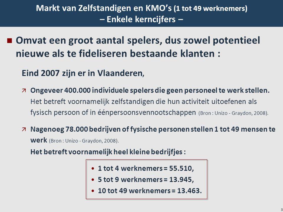 3 Markt van Zelfstandigen en KMO's (1 tot 49 werknemers) – Enkele kerncijfers – n Omvat een groot aantal spelers, dus zowel potentieel nieuwe als te fideliseren bestaande klanten : Eind 2007 zijn er in Vlaanderen, ä Ongeveer 400.000 individuele spelers die geen personeel te werk stellen.