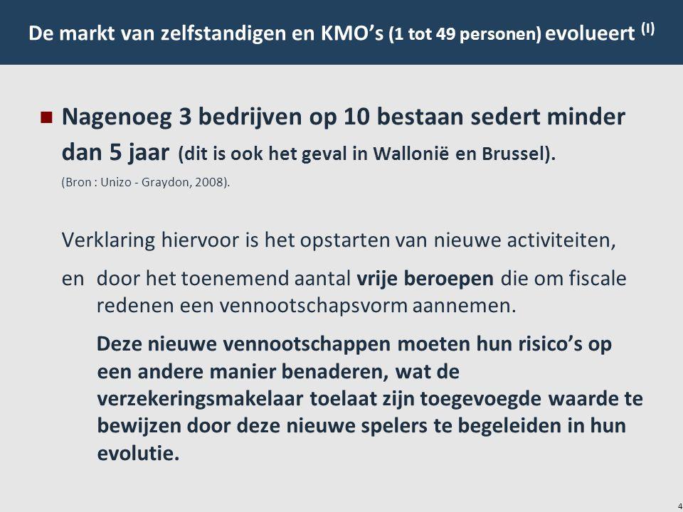 4 De markt van zelfstandigen en KMO's (1 tot 49 personen) evolueert (I) n Nagenoeg 3 bedrijven op 10 bestaan sedert minder dan 5 jaar (dit is ook het geval in Wallonië en Brussel).