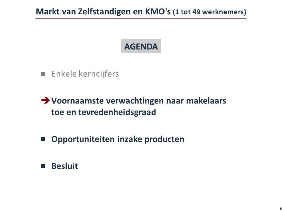 6 Markt van Zelfstandigen en KMO s (1 tot 49 werknemers) n Enkele kerncijfers  Voornaamste verwachtingen naar makelaars toe en tevredenheidsgraad n Opportuniteiten inzake producten n Besluit AGENDA