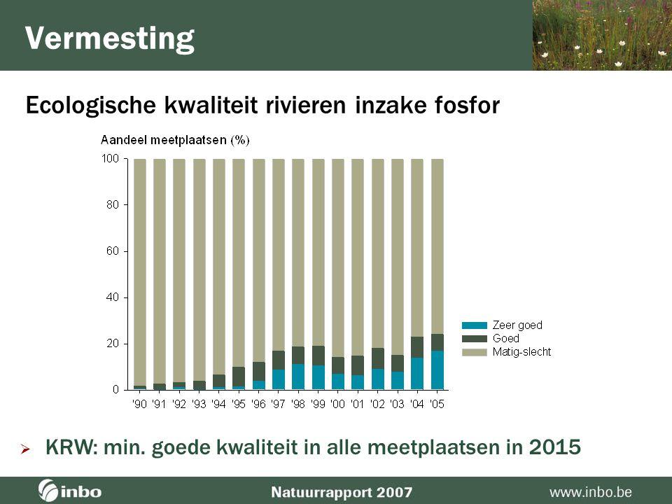 Versnippering Vlaams Ecologisch Netwerk en natuurverwevingsgebieden  Eind 2006:70 % van VEN afgebakend 0,7 % van natuurverwevingsgebied afgebakend Na