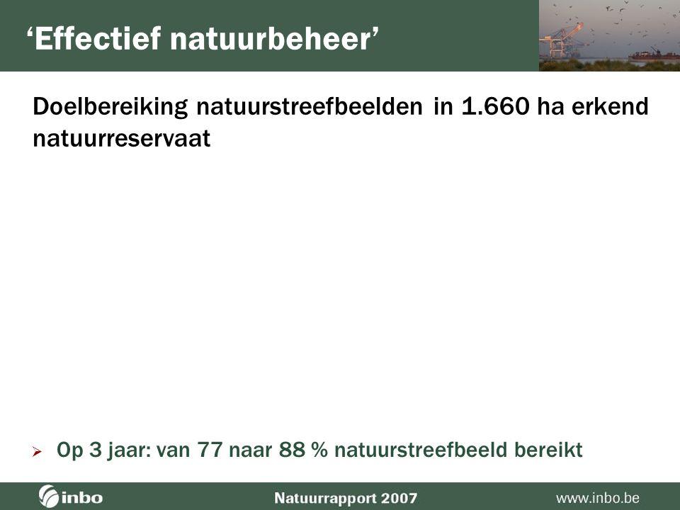 'Effectief natuurbeheer'  MINA-plan 3: 50.000 ha in 2007 (74 % gerealiseerd) Oppervlakte (ha) MINA-plan 3