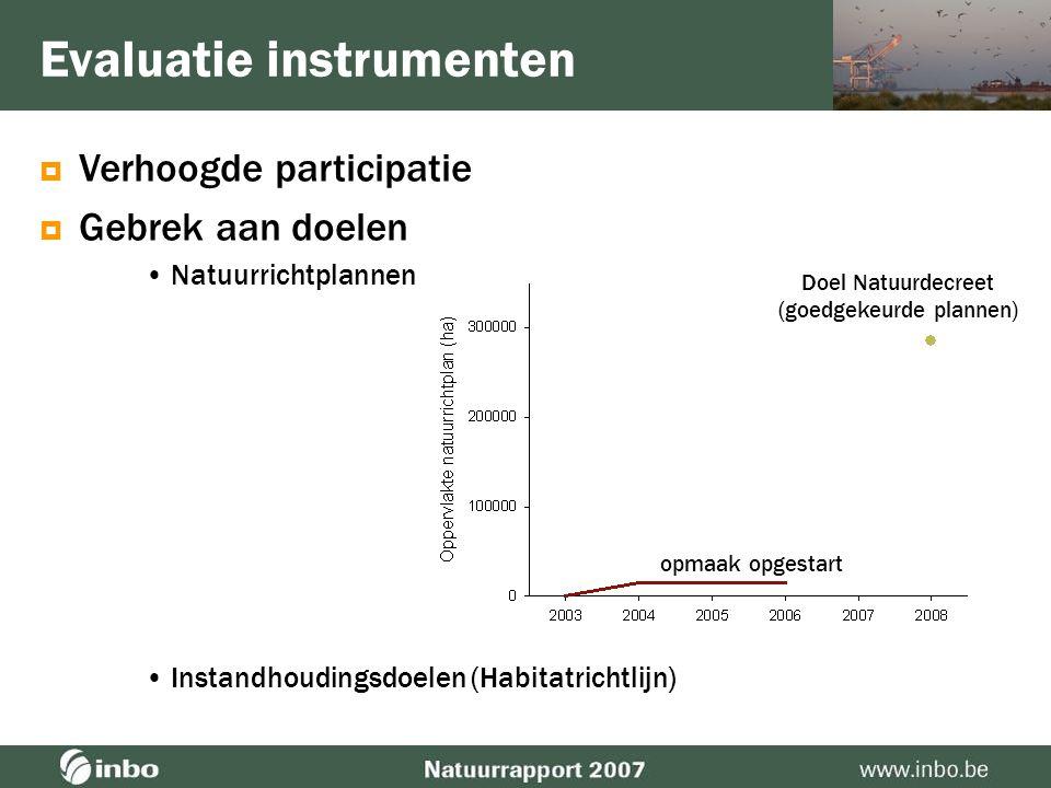 Gesubsidieerde openstelling Bos Natuurreservaat Eff. natuurbeheer / bosbeheerplan