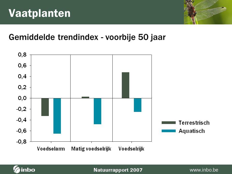 Vaatplanten Gemiddelde trendindex - voorbije 50 jaar