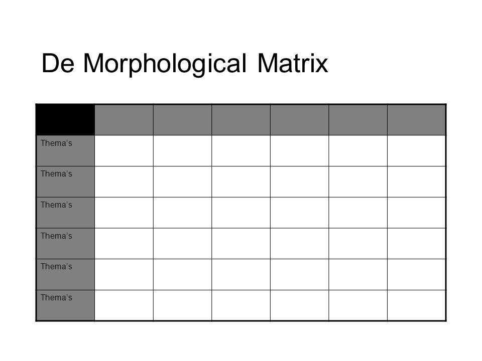 Thema's De Morphological Matrix