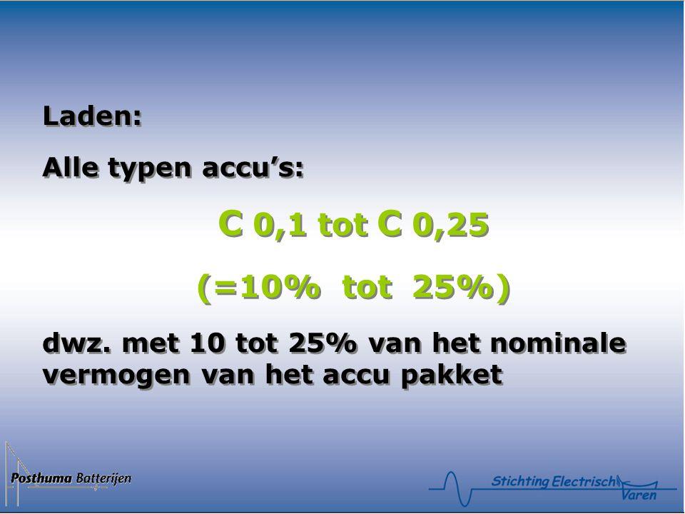 Laden: Alle typen accu's: C 0,1 tot C 0,25 (=10% tot 25%) dwz.