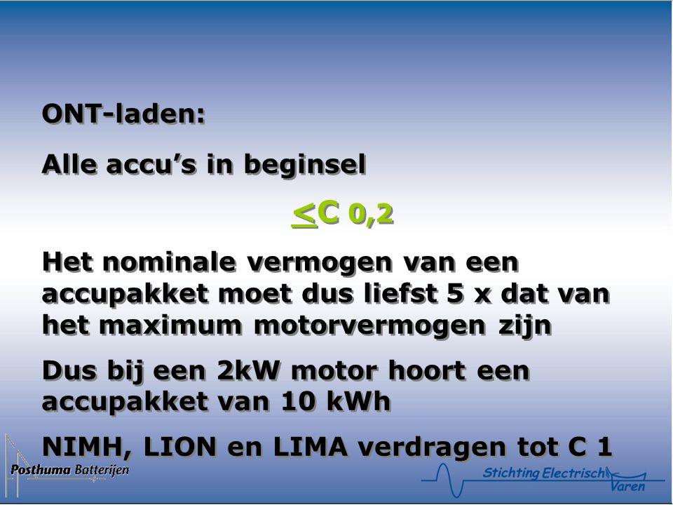 ONT-laden: Alle accu's in beginsel <C 0,2 Het nominale vermogen van een accupakket moet dus liefst 5 x dat van het maximum motorvermogen zijn Dus bij een 2kW motor hoort een accupakket van 10 kWh NIMH, LION en LIMA verdragen tot C 1 ONT-laden: Alle accu's in beginsel <C <C 0,2 Het nominale vermogen van een accupakket moet dus liefst 5 x dat van het maximum motorvermogen zijn Dus bij een 2kW motor hoort een accupakket van 10 kWh NIMH, LION en LIMA verdragen tot C 1