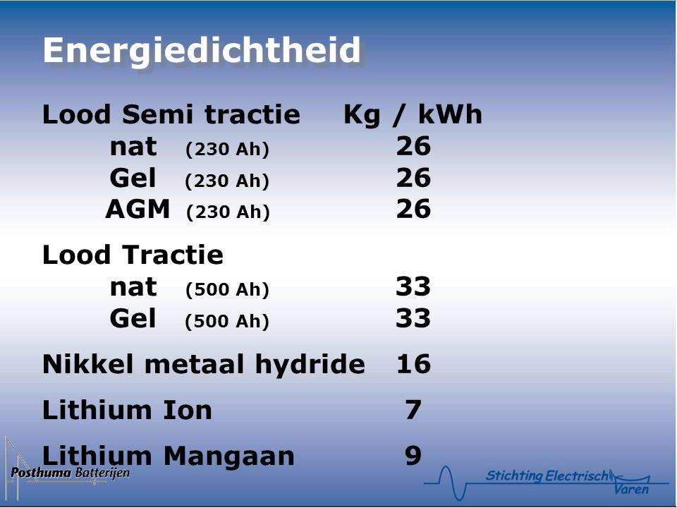 Energiedichtheid Lood Semi tractie nat (230 Ah) Gel (230 Ah) AGM (230 Ah) Lood Tractie nat (500 Ah) Gel (500 Ah) Nikkel metaal hydride Lithium Ion Lithium Mangaan Kg / kWh 26 26 2633 16 7 9