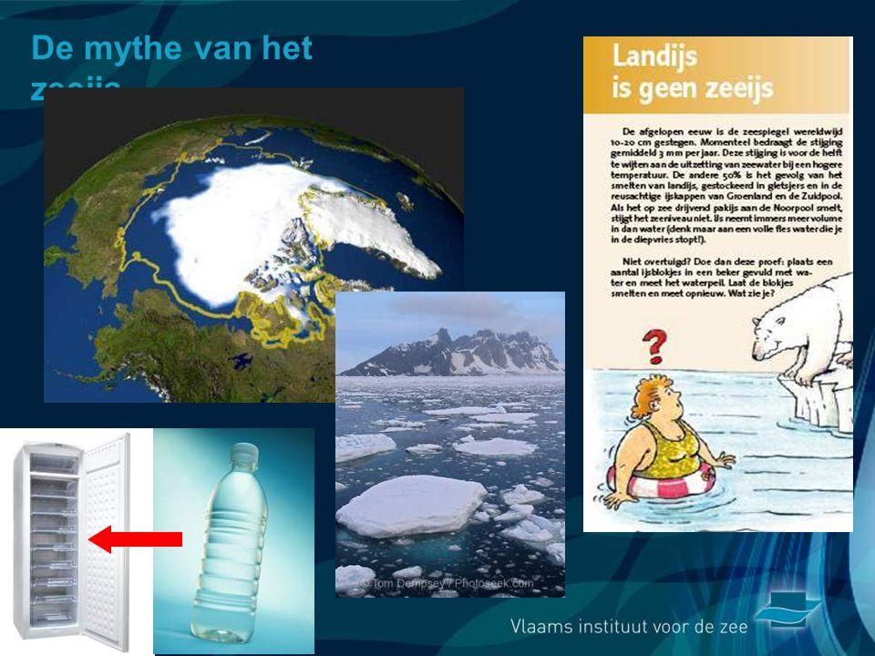 De mythe van het zeeijs…
