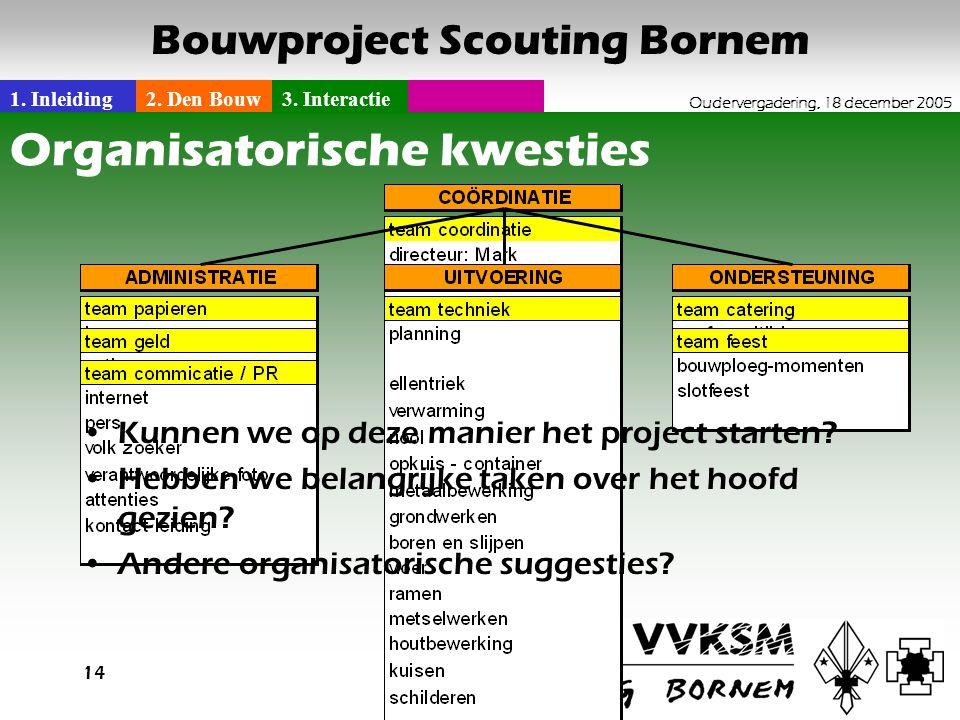 1. Inleiding2. Den Bouw3. Interactie Oudervergadering, 18 december 2005 Bouwproject Scouting Bornem 14 Organisatorische kwesties •Kunnen we op deze ma