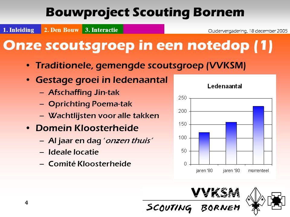 1. Inleiding2. Den Bouw3. Interactie Oudervergadering, 18 december 2005 Bouwproject Scouting Bornem 4 Onze scoutsgroep in een notedop (1) •Traditionel