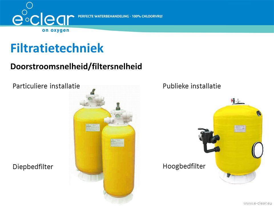 Filtratietechniek Doorstroomsnelheid/filtersnelheid Particuliere installatie Diepbedfilter Publieke installatie Hoogbedfilter www.e-clear.eu
