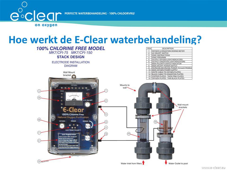 Hoe werkt de E-Clear waterbehandeling? www.e-clear.eu