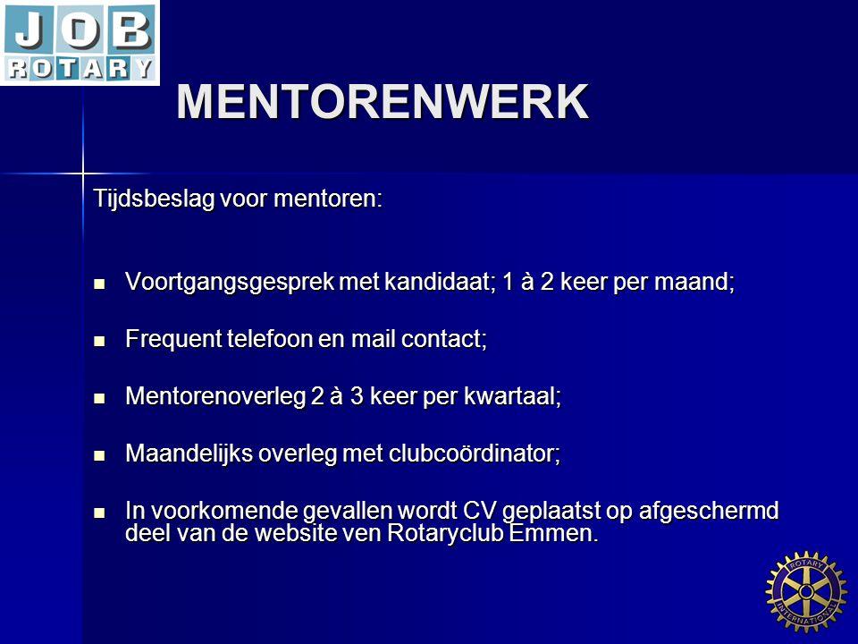 MENTORENWERK Tijdsbeslag voor mentoren:  Voortgangsgesprek met kandidaat; 1 à 2 keer per maand;  Frequent telefoon en mail contact;  Mentorenoverle