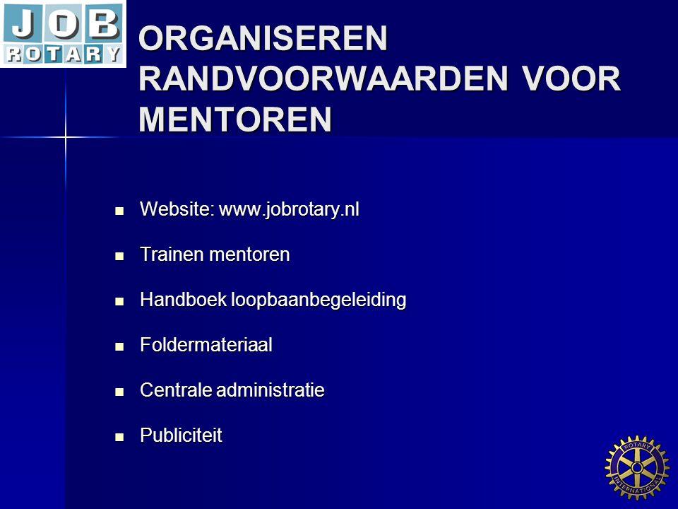 ORGANISEREN RANDVOORWAARDEN VOOR MENTOREN  Website: www.jobrotary.nl  Trainen mentoren  Handboek loopbaanbegeleiding  Foldermateriaal  Centrale a