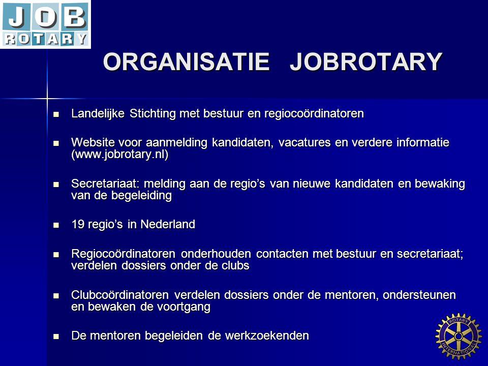 ORGANISATIE JOBROTARY  Landelijke Stichting met bestuur en regiocoördinatoren  Website voor aanmelding kandidaten, vacatures en verdere informatie (