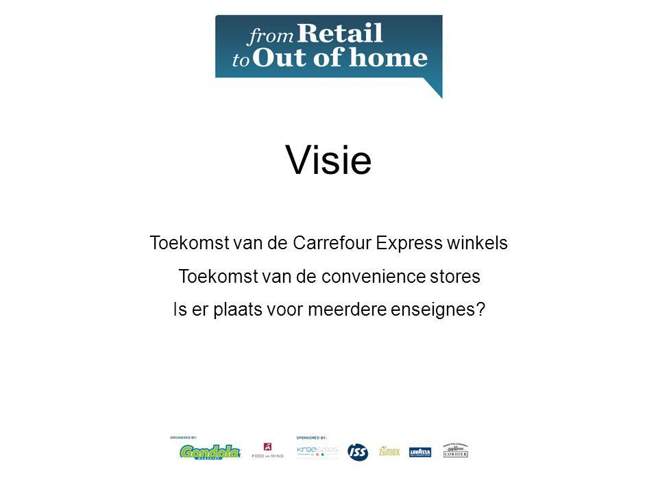 Visie Toekomst van de Carrefour Express winkels Toekomst van de convenience stores Is er plaats voor meerdere enseignes?