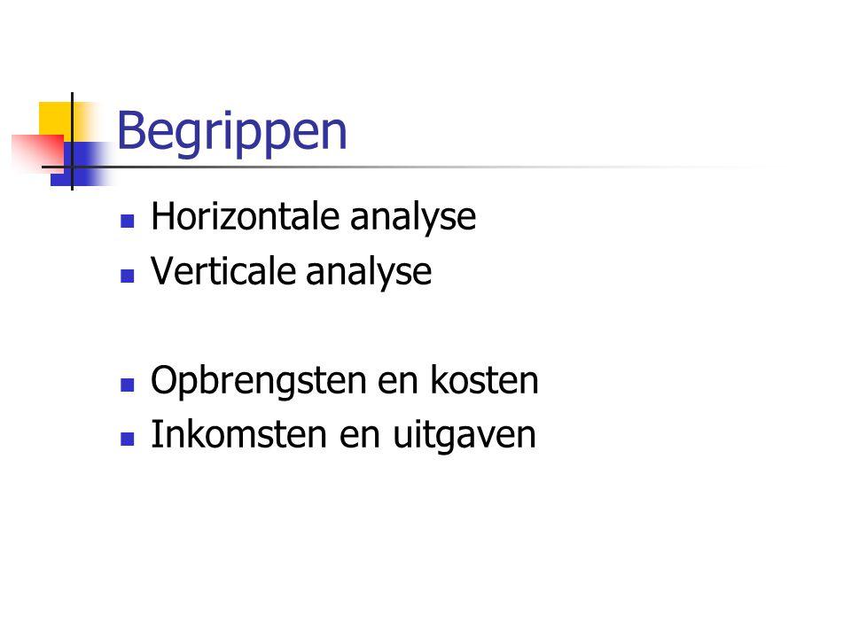 Begrippen  Horizontale analyse  Verticale analyse  Opbrengsten en kosten  Inkomsten en uitgaven