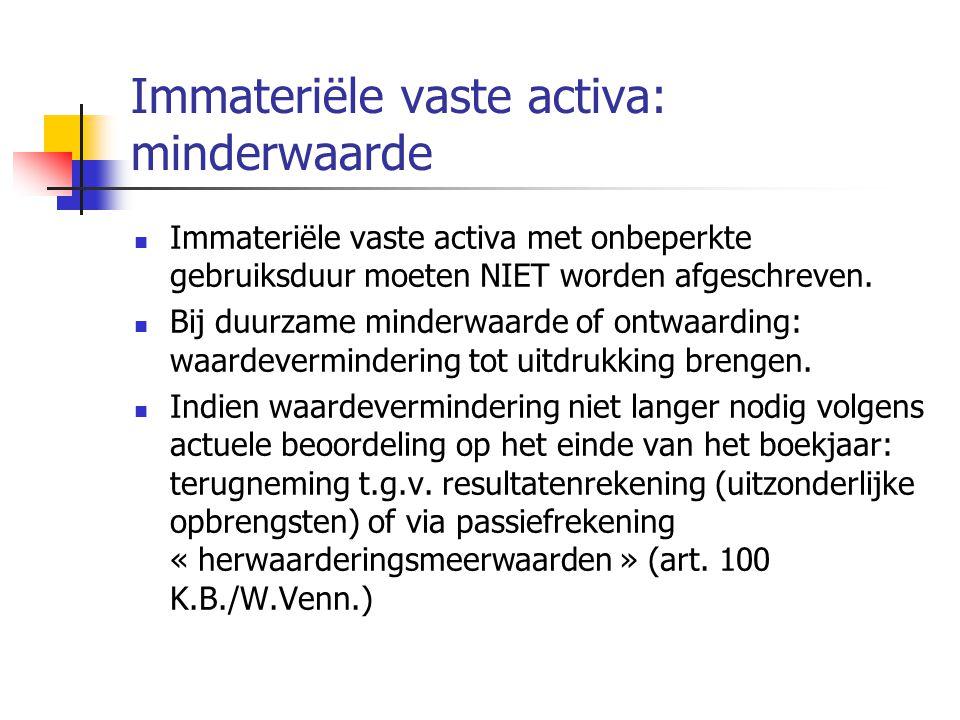 Immateriële vaste activa: minderwaarde  Immateriële vaste activa met onbeperkte gebruiksduur moeten NIET worden afgeschreven.