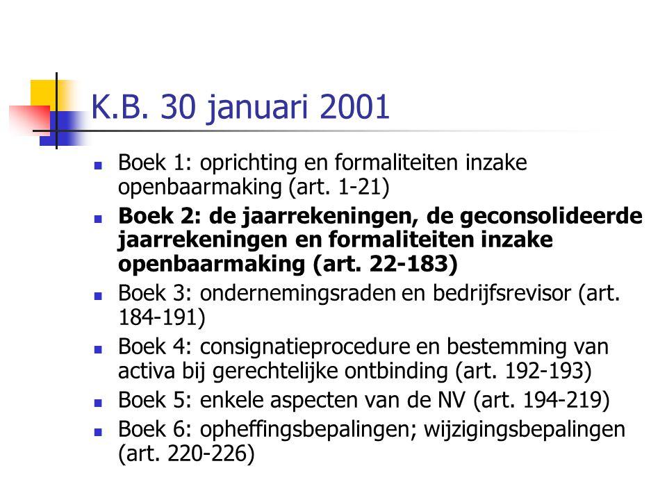 K.B.30 januari 2001  Boek 1: oprichting en formaliteiten inzake openbaarmaking (art.