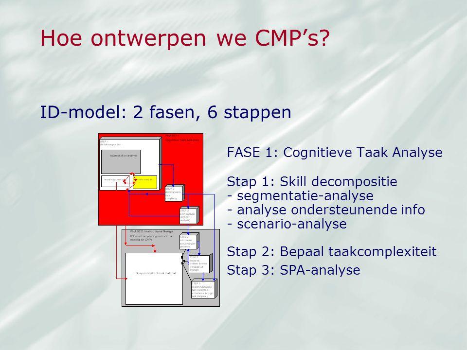 Hoe ontwerpen we CMP's? ID-model: 2 fasen, 6 stappen FASE 1: Cognitieve Taak Analyse Stap 1: Skill decompositie - segmentatie-analyse - analyse onders