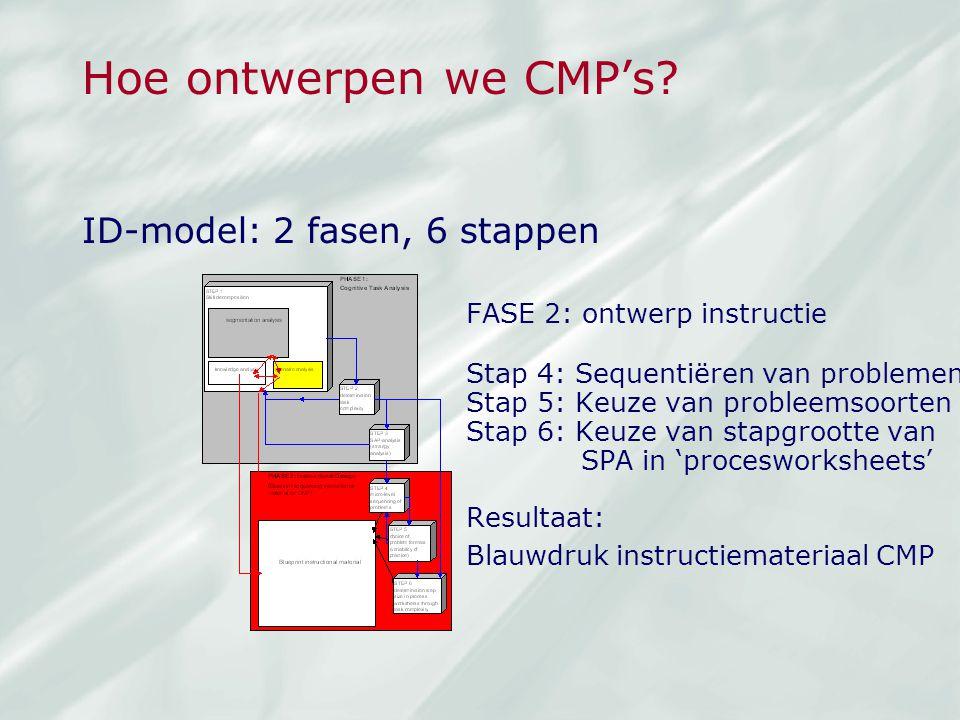 Hoe ontwerpen we CMP's? ID-model: 2 fasen, 6 stappen FASE 2: ontwerp instructie Stap 4: Sequentiëren van problemen Stap 5: Keuze van probleemsoorten S