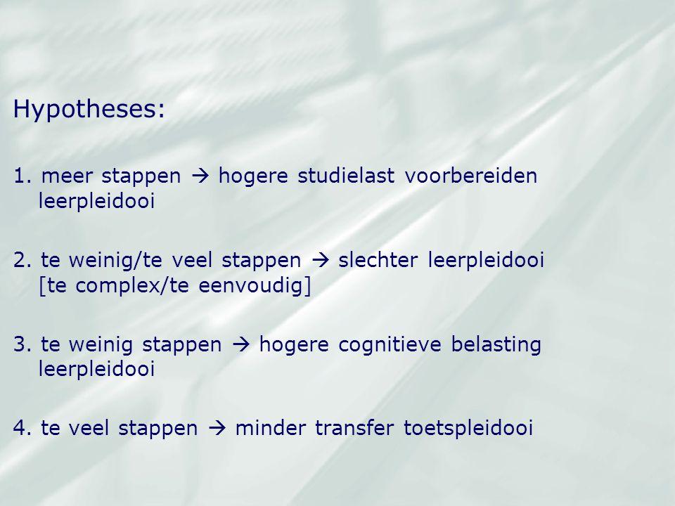 Hypotheses: 1. meer stappen  hogere studielast voorbereiden leerpleidooi 2. te weinig/te veel stappen  slechter leerpleidooi [te complex/te eenvoudi