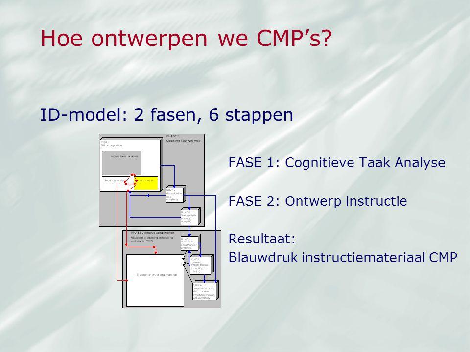Hoe ontwerpen we CMP's? ID-model: 2 fasen, 6 stappen FASE 1: Cognitieve Taak Analyse FASE 2: Ontwerp instructie Resultaat: Blauwdruk instructiemateria