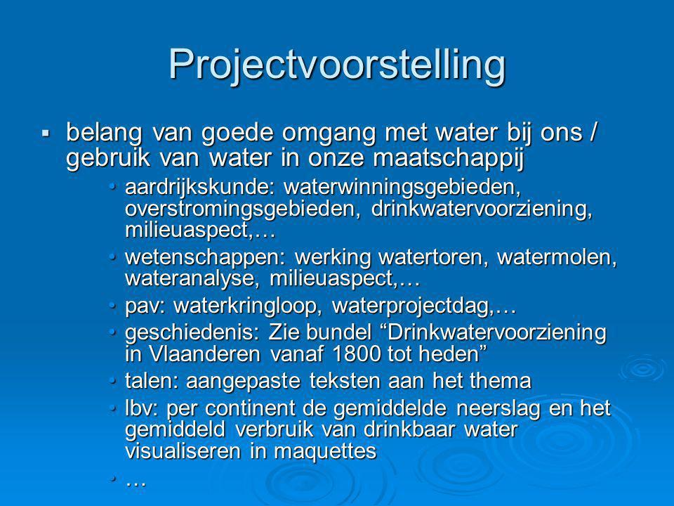 Projectvoorstelling  belang van goede omgang met water bij ons / gebruik van water in onze maatschappij •aardrijkskunde: waterwinningsgebieden, overs