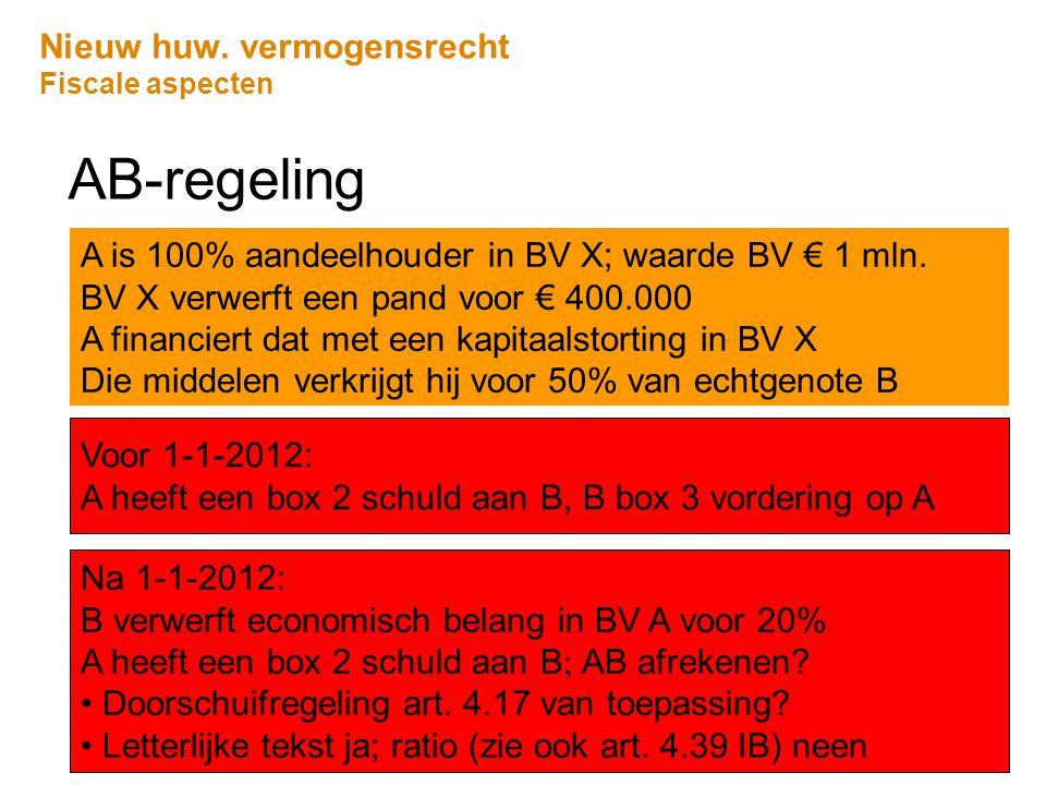 Nieuw huw. vermogensrecht Fiscale aspecten AB-regeling A is 100% aandeelhouder in BV X; waarde BV € 1 mln. BV X verwerft een pand voor € 400.000 A fin