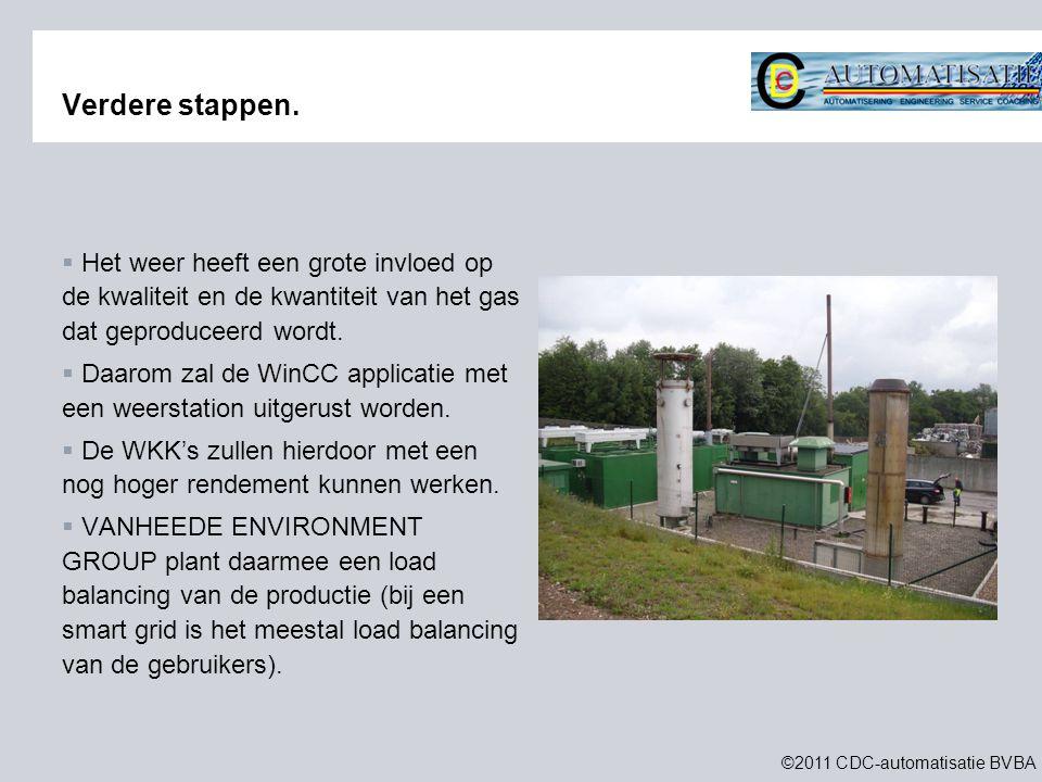 ©2011 CDC-automatisatie BVBA Verdere stappen.  Het weer heeft een grote invloed op de kwaliteit en de kwantiteit van het gas dat geproduceerd wordt.