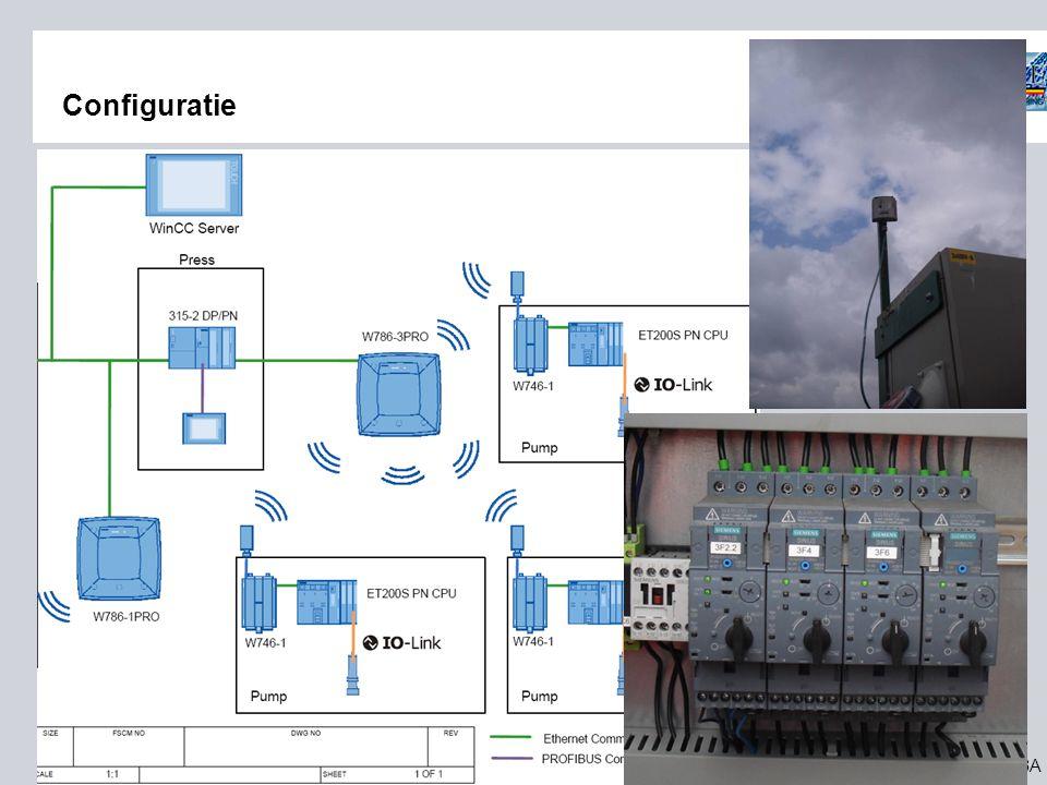©2011 CDC-automatisatie BVBA Configuratie