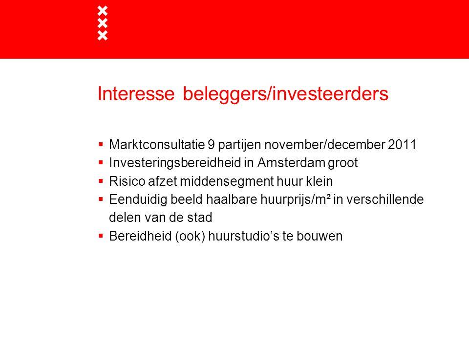 Interesse beleggers/investeerders  Marktconsultatie 9 partijen november/december 2011  Investeringsbereidheid in Amsterdam groot  Risico afzet middensegment huur klein  Eenduidig beeld haalbare huurprijs/m² in verschillende delen van de stad  Bereidheid (ook) huurstudio's te bouwen
