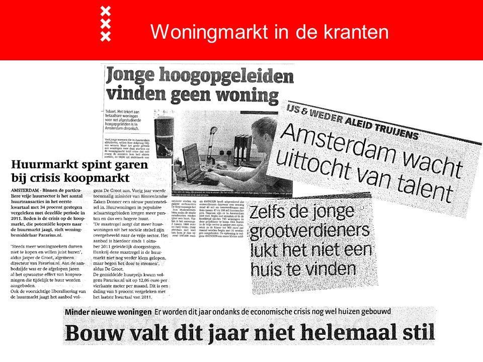 Woningmarkt in de kranten