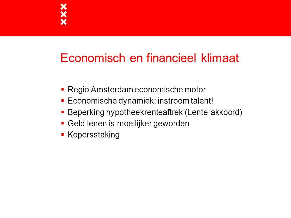 Migratiesaldi Amsterdam 2000-2010