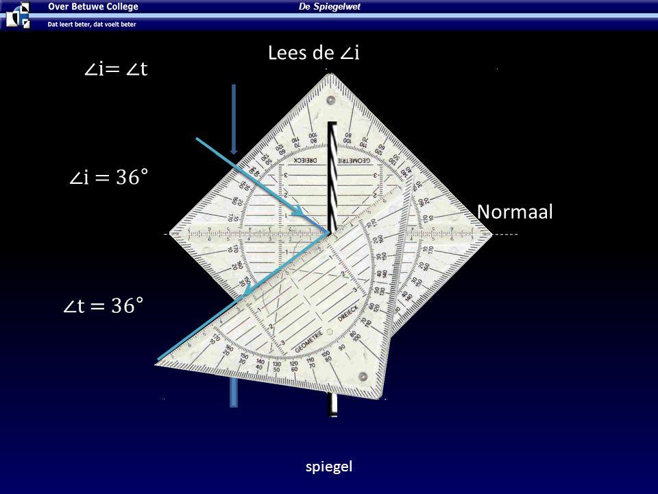 De Spiegelwet spiegel ∠i= ∠t Lees de ∠i Normaal ∠t = 36° ∠i = 36°
