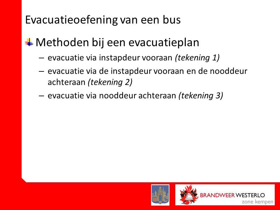 Evacuatieoefening van een bus Methoden bij een evacuatieplan – evacuatie via instapdeur vooraan (tekening 1) – evacuatie via de instapdeur vooraan en de nooddeur achteraan (tekening 2) – evacuatie via nooddeur achteraan (tekening 3)